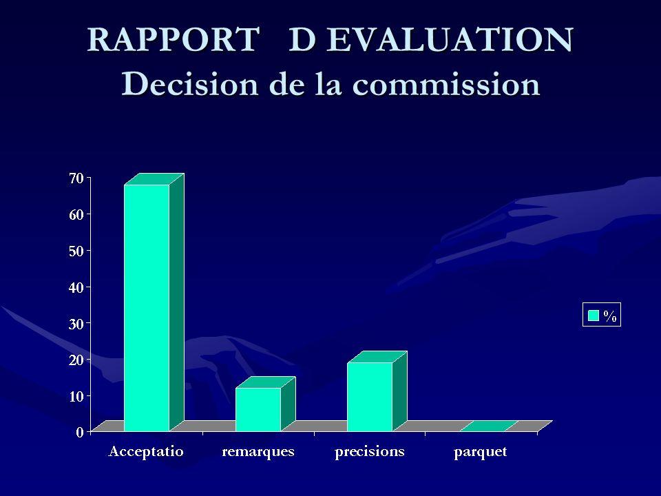 RAPPORT D EVALUATION Decision de la commission