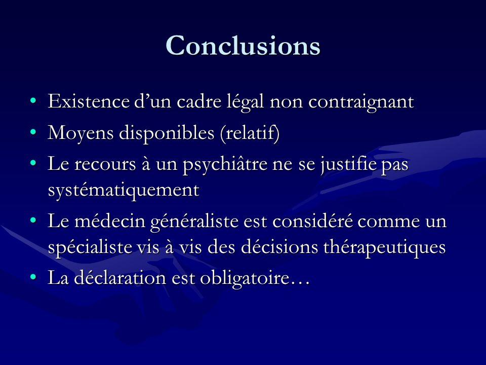 Conclusions Existence dun cadre légal non contraignantExistence dun cadre légal non contraignant Moyens disponibles (relatif)Moyens disponibles (relatif) Le recours à un psychiâtre ne se justifie pas systématiquementLe recours à un psychiâtre ne se justifie pas systématiquement Le médecin généraliste est considéré comme un spécialiste vis à vis des décisions thérapeutiquesLe médecin généraliste est considéré comme un spécialiste vis à vis des décisions thérapeutiques La déclaration est obligatoire…La déclaration est obligatoire…