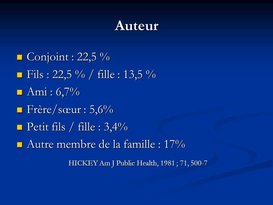 Auteur Conjoint : 22,5 % Conjoint : 22,5 % Fils : 22,5 % / fille : 13,5 % Fils : 22,5 % / fille : 13,5 % Ami : 6,7% Ami : 6,7% Frère/sœur : 5,6% Frère