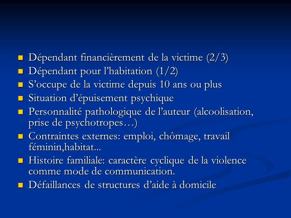 Dépendant financièrement de la victime (2/3) Dépendant financièrement de la victime (2/3) Dépendant pour lhabitation (1/2) Dépendant pour lhabitation