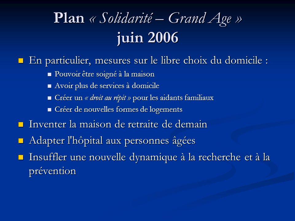 Plan « Solidarité – Grand Age » juin 2006 En particulier, mesures sur le libre choix du domicile : En particulier, mesures sur le libre choix du domic