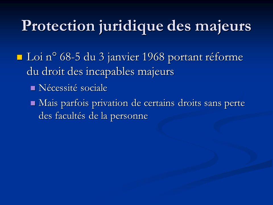 Protection juridique des majeurs Loi n° 68-5 du 3 janvier 1968 portant réforme du droit des incapables majeurs Loi n° 68-5 du 3 janvier 1968 portant r
