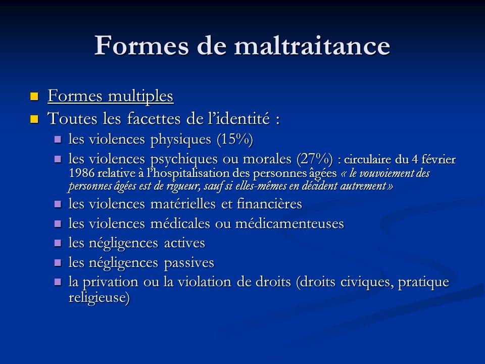 Formes de maltraitance Formes multiples Formes multiples Toutes les facettes de lidentité : Toutes les facettes de lidentité : les violences physiques