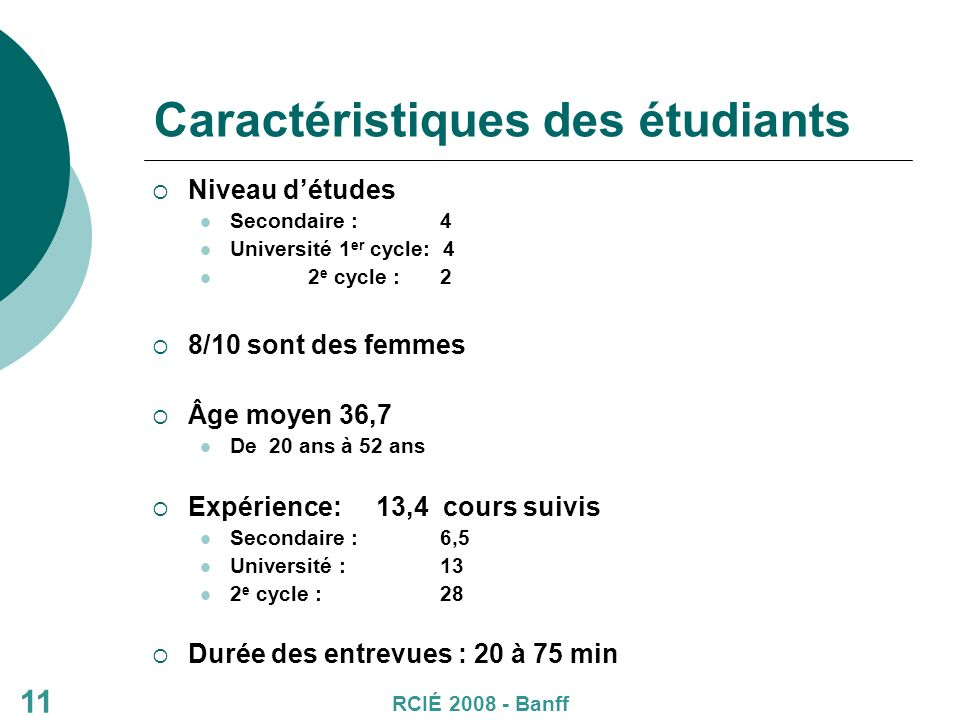 11 Caractéristiques des étudiants Niveau détudes Secondaire : 4 Université 1 er cycle: 4 2 e cycle :2 8/10 sont des femmes Âge moyen 36,7 De 20 ans à 52 ans Expérience: 13,4 cours suivis Secondaire :6,5 Université : 13 2 e cycle :28 Durée des entrevues : 20 à 75 min RCIÉ 2008 - Banff