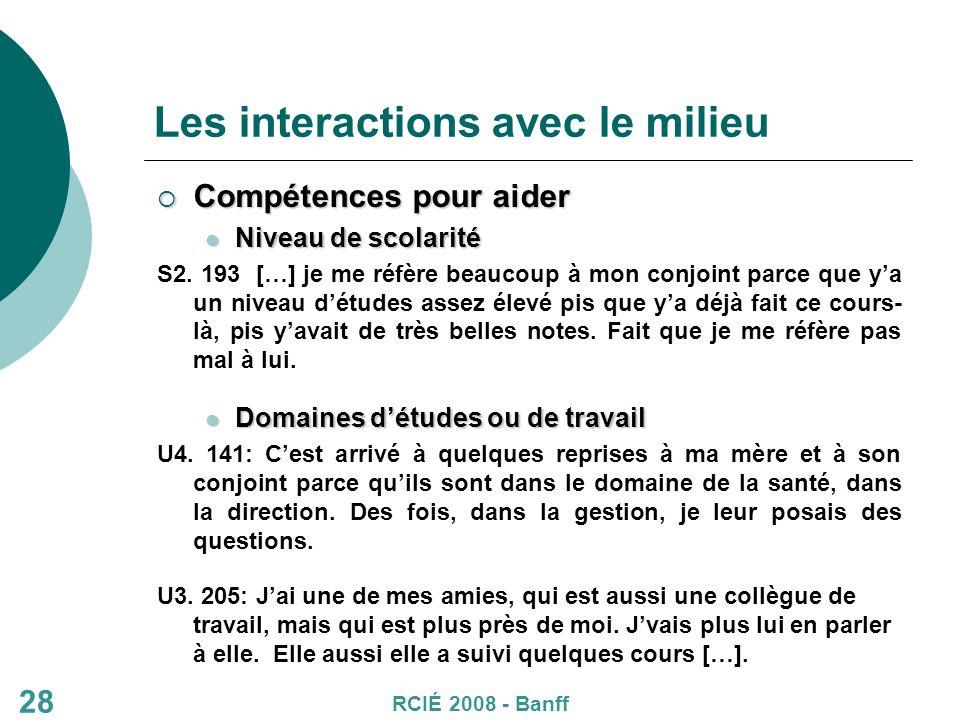 28 Les interactions avec le milieu Compétences pour aider Compétences pour aider Niveau de scolarité Niveau de scolarité S2.