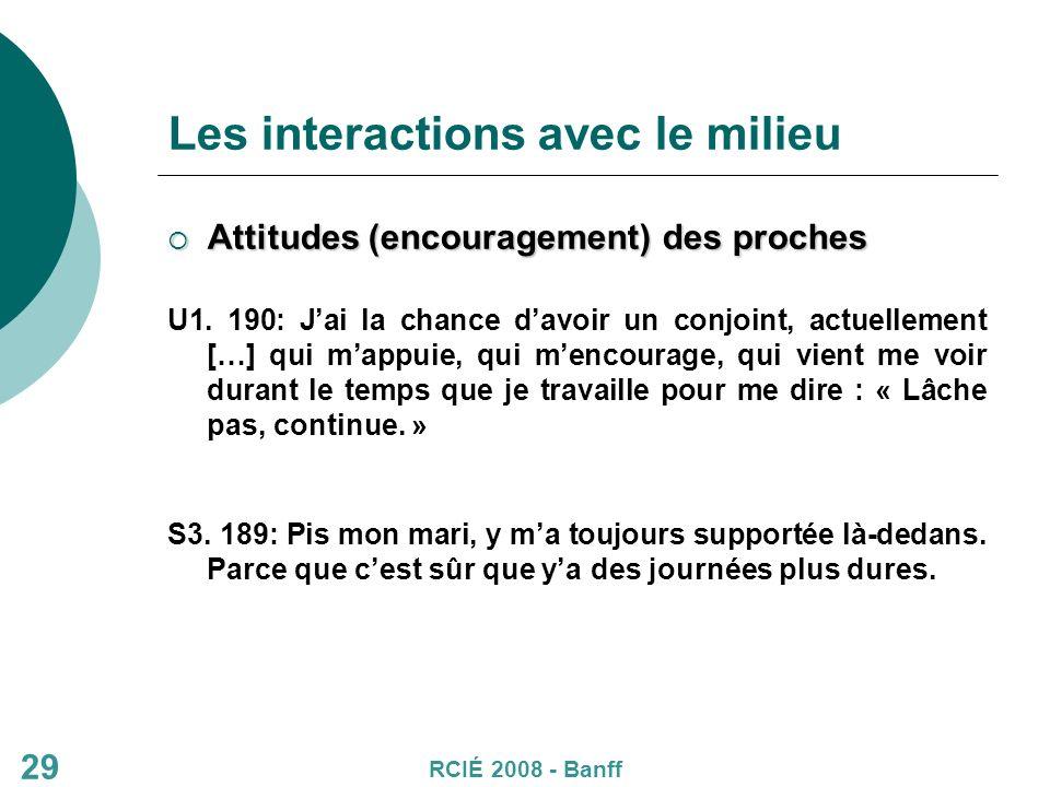 29 Les interactions avec le milieu Attitudes (encouragement) des proches Attitudes (encouragement) des proches U1.