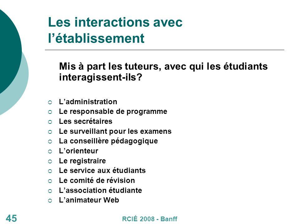 45 Les interactions avec létablissement Mis à part les tuteurs, avec qui les étudiants interagissent-ils.