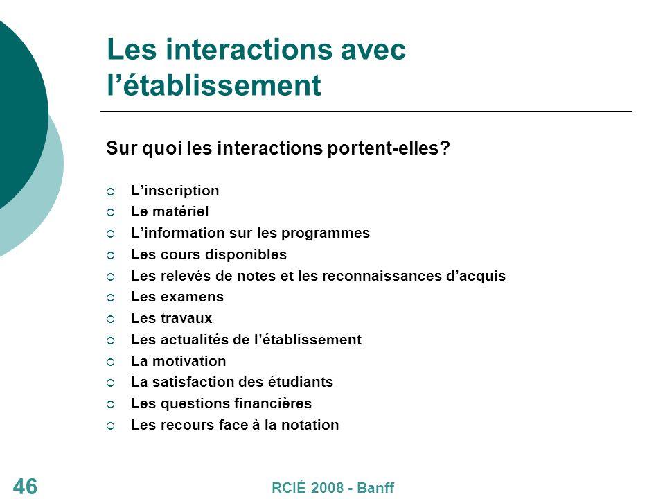 46 Les interactions avec létablissement Sur quoi les interactions portent-elles.