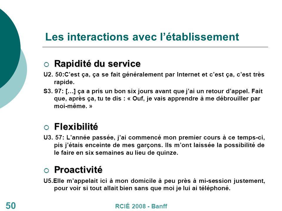 50 Les interactions avec létablissement Rapidité du service Rapidité du service U2.