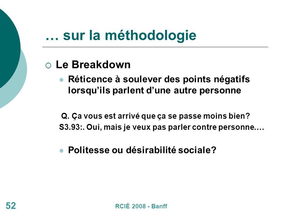 … sur la méthodologie Le Breakdown Réticence à soulever des points négatifs lorsquils parlent dune autre personne Q.