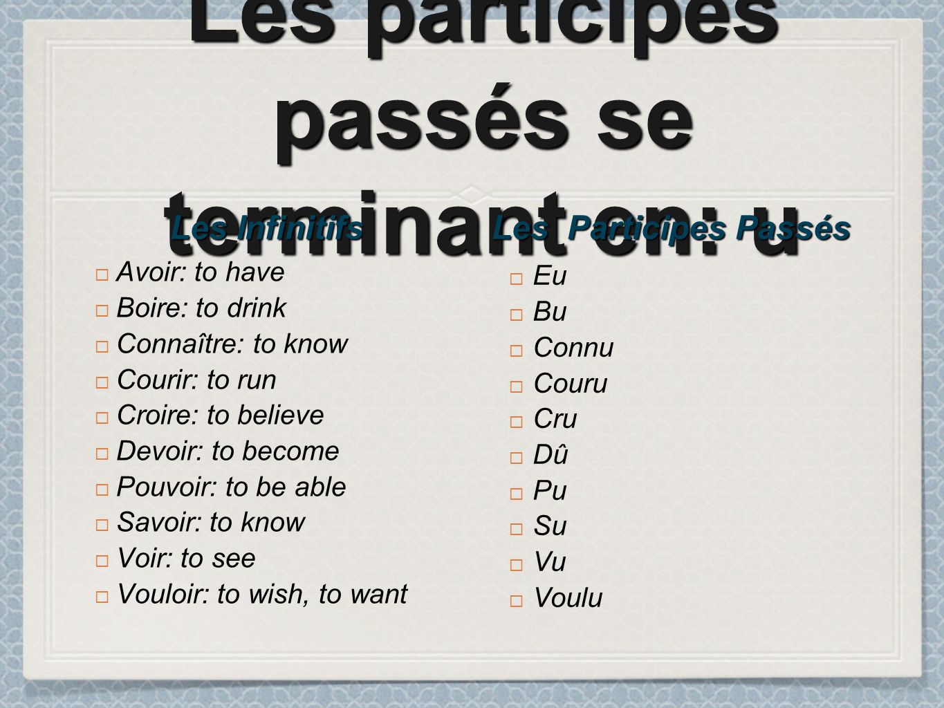 Les participes passés se terminant en: u Avoir: to have Boire: to drink Connaître: to know Courir: to run Croire: to believe Devoir: to become Pouvoir: to be able Savoir: to know Voir: to see Vouloir: to wish, to want Eu Bu Connu Couru Cru Dû Pu Su Vu Voulu Les Participes Passés Les Infinitifs