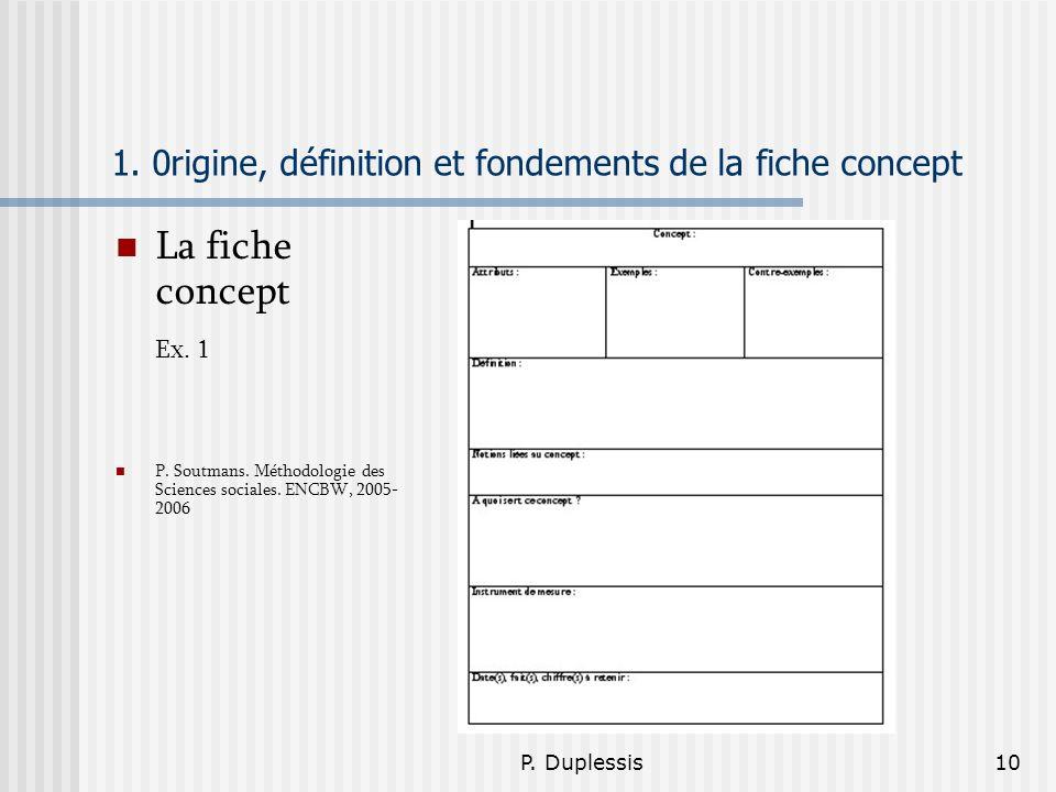 P. Duplessis10 1. 0rigine, définition et fondements de la fiche concept La fiche concept Ex. 1 P. Soutmans. Méthodologie des Sciences sociales. ENCBW,