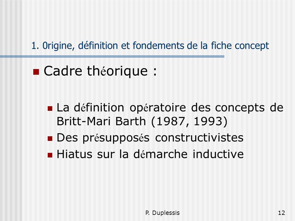 P. Duplessis12 1. 0rigine, définition et fondements de la fiche concept Cadre th é orique : La d é finition op é ratoire des concepts de Britt-Mari Ba