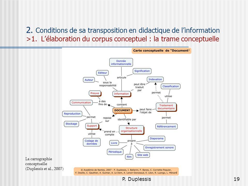 P. Duplessis19 2. Conditions de sa transposition en didactique de linformation >1. Lélaboration du corpus conceptuel : la trame conceptuelle La cartog