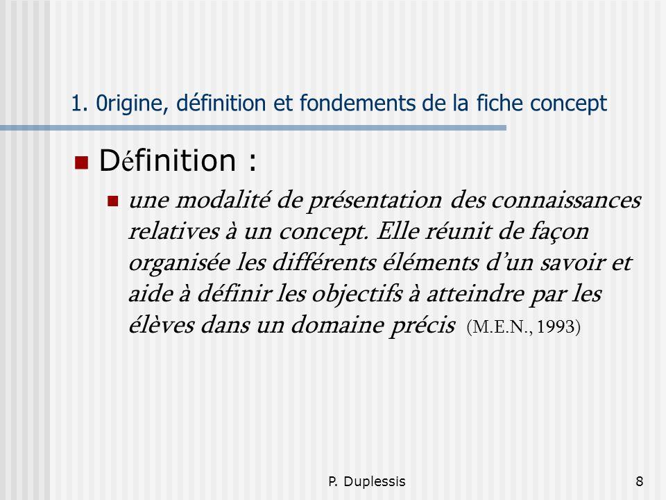 P. Duplessis8 1. 0rigine, définition et fondements de la fiche concept D é finition : une modalité de présentation des connaissances relatives à un co
