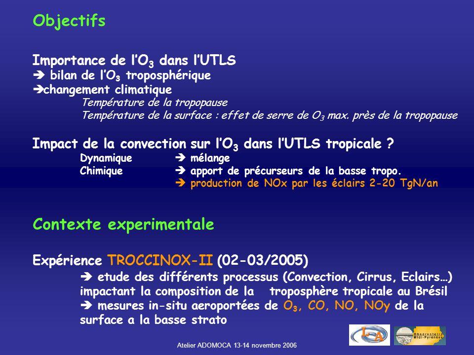 Atelier ADOMOCA 13-14 novembre 2006 Objectifs Importance de lO 3 dans lUTLS bilan de lO 3 troposphérique changement climatique Température de la tropopause Température de la surface : effet de serre de O 3 max.
