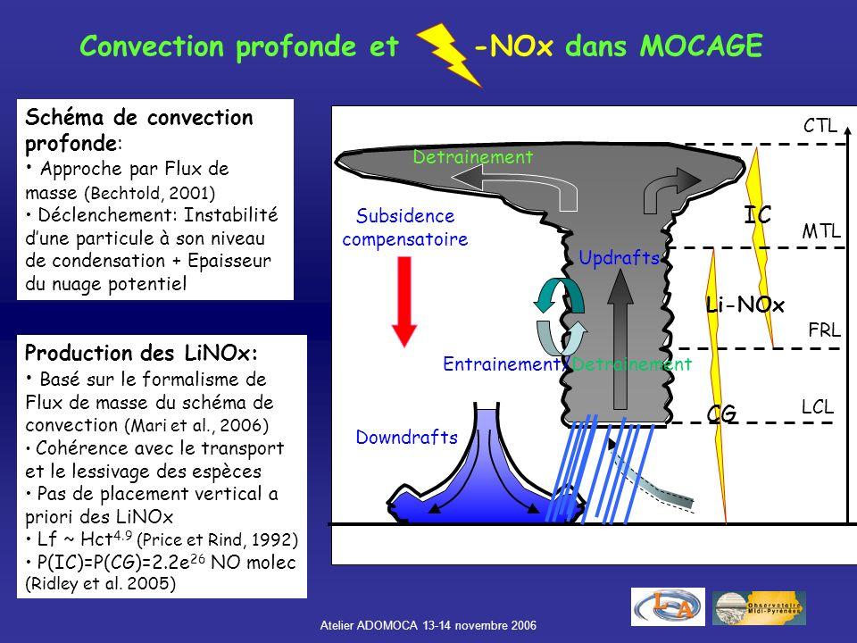 Atelier ADOMOCA 13-14 novembre 2006 Convection profonde et -NOx dans MOCAGE Entrainement/Detrainement Downdrafts Updrafts Subsidence compensatoire Detrainement Schéma de convection profonde: Approche par Flux de masse (Bechtold, 2001) Déclenchement: Instabilité dune particule à son niveau de condensation + Epaisseur du nuage potentiel Production des LiNOx: Basé sur le formalisme de Flux de masse du schéma de convection (Mari et al., 2006) Cohérence avec le transport et le lessivage des espèces Pas de placement vertical a priori des LiNOx Lf ~ Hct 4.9 (Price et Rind, 1992) P(IC)=P(CG)=2.2e 26 NO molec (Ridley et al.