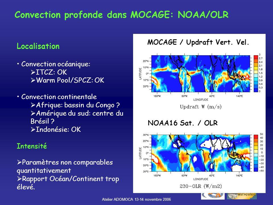 Atelier ADOMOCA 13-14 novembre 2006 Localisation Convection océanique: ITCZ: OK Warm Pool/SPCZ: OK Convection continentale Afrique: bassin du Congo .