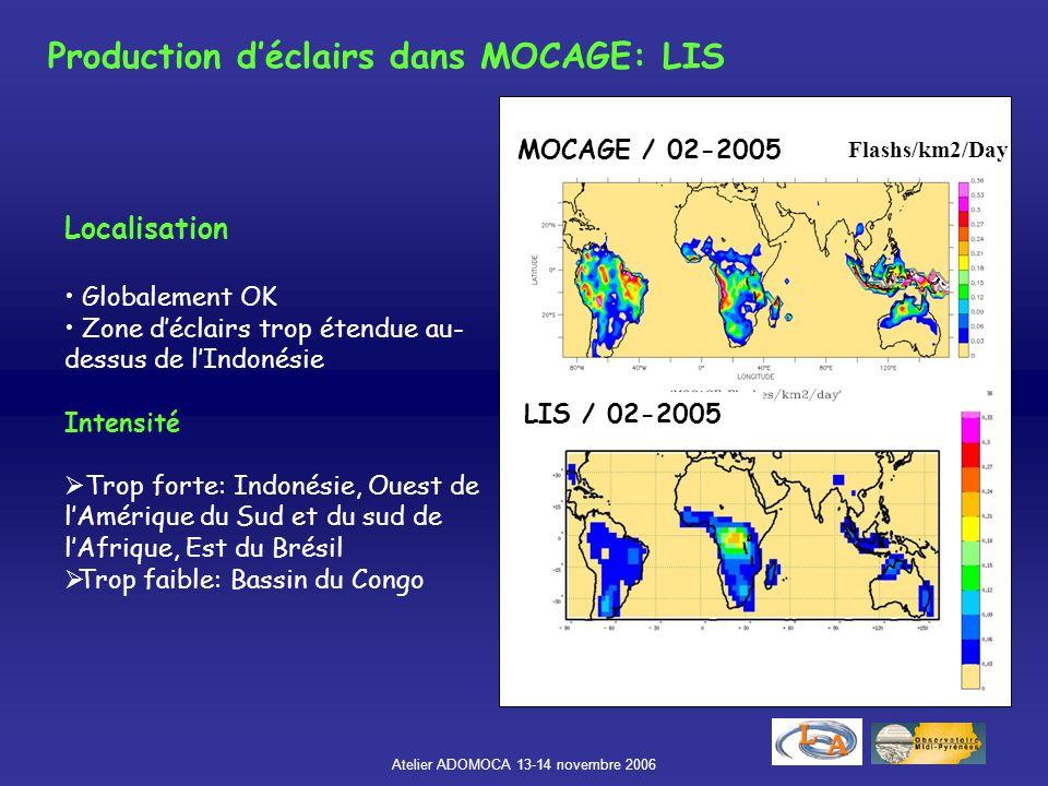 Atelier ADOMOCA 13-14 novembre 2006 Production déclairs dans MOCAGE: LIS Localisation Globalement OK Zone déclairs trop étendue au- dessus de lIndonésie Intensité Trop forte: Indonésie, Ouest de lAmérique du Sud et du sud de lAfrique, Est du Brésil Trop faible: Bassin du Congo Flashs/km2/Day LIS / 02-2005 MOCAGE / 02-2005