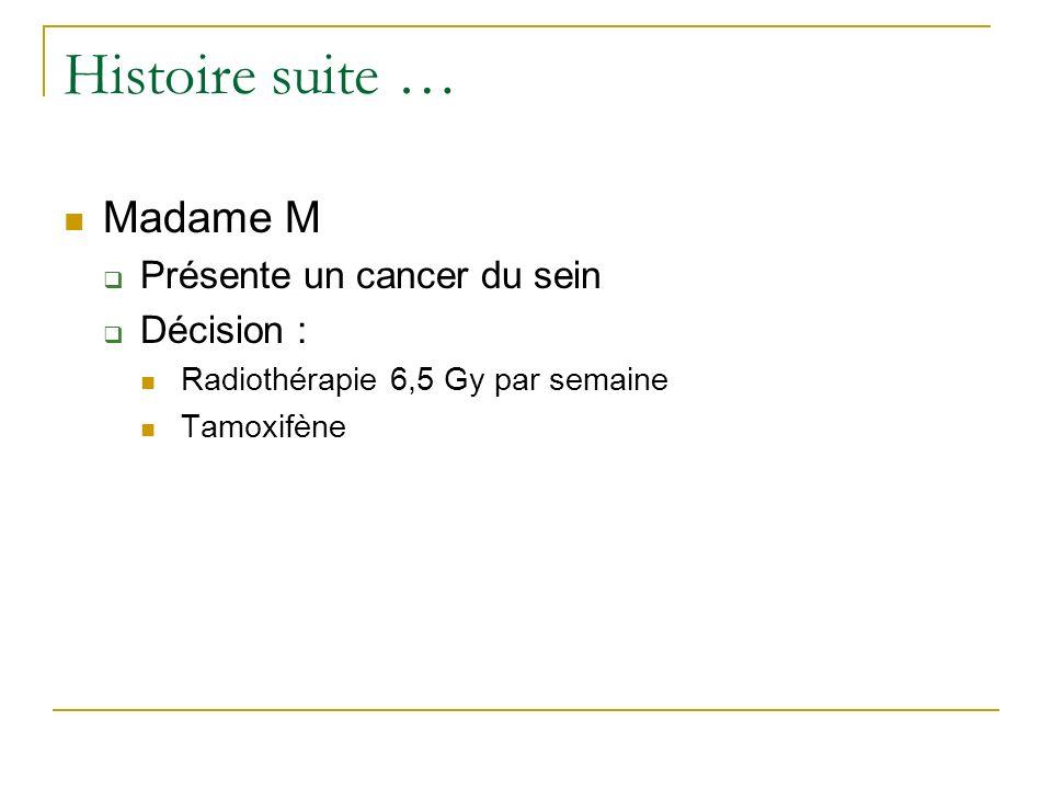 Histoire suite … Madame M Présente un cancer du sein Décision : Radiothérapie 6,5 Gy par semaine Tamoxifène