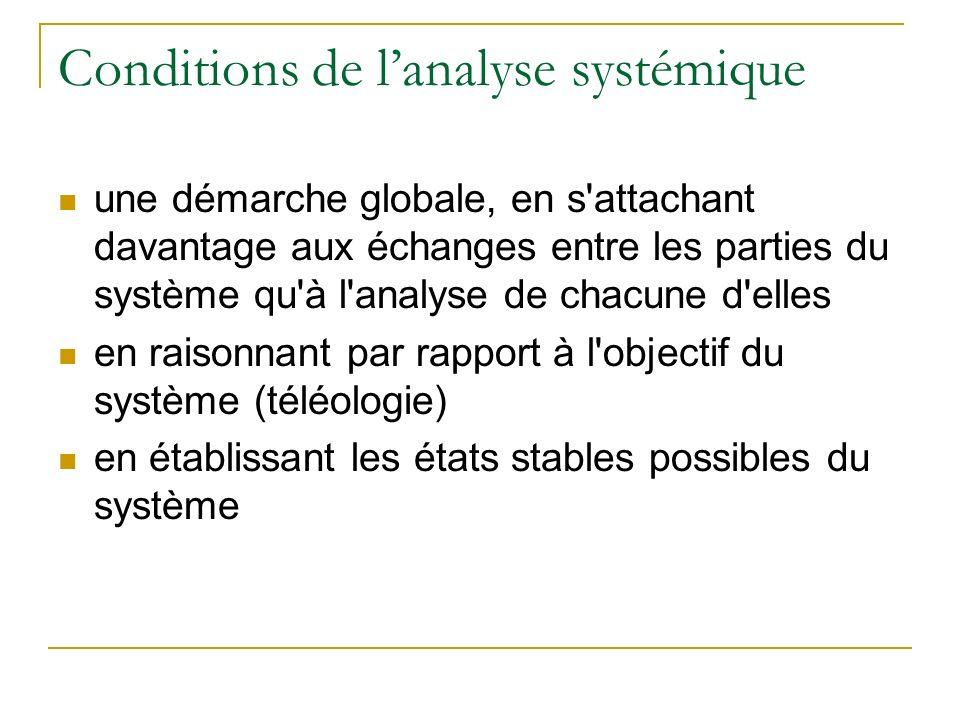 Conditions de lanalyse systémique une démarche globale, en s attachant davantage aux échanges entre les parties du système qu à l analyse de chacune d elles en raisonnant par rapport à l objectif du système (téléologie) en établissant les états stables possibles du système