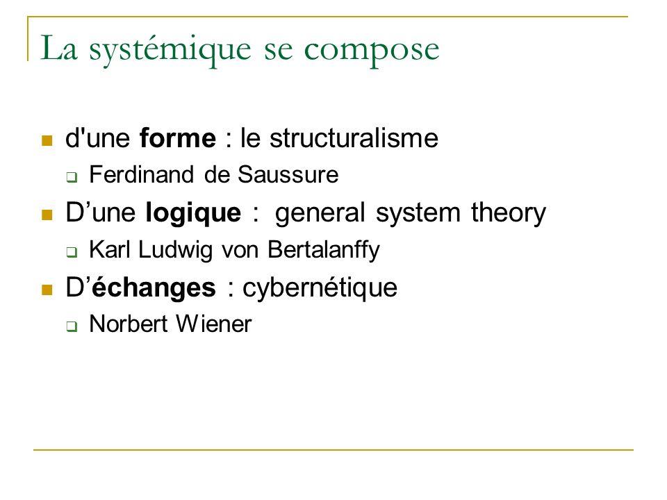 La systémique se compose d une forme : le structuralisme Ferdinand de Saussure Dune logique : general system theory Karl Ludwig von Bertalanffy Déchanges : cybernétique Norbert Wiener