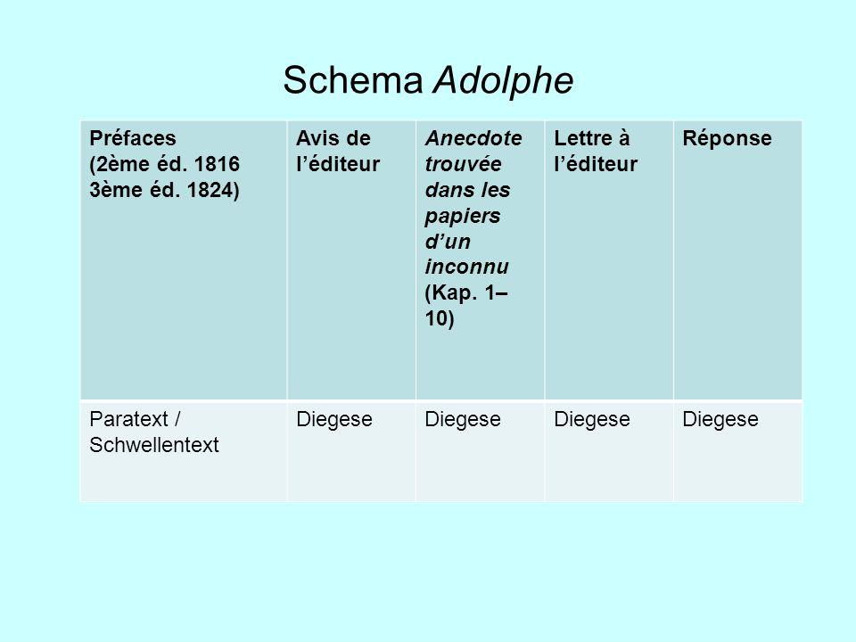 Schema Adolphe Préfaces (2ème éd. 1816 3ème éd. 1824) Avis de léditeur Anecdote trouvée dans les papiers dun inconnu (Kap. 1– 10) Lettre à léditeur Ré