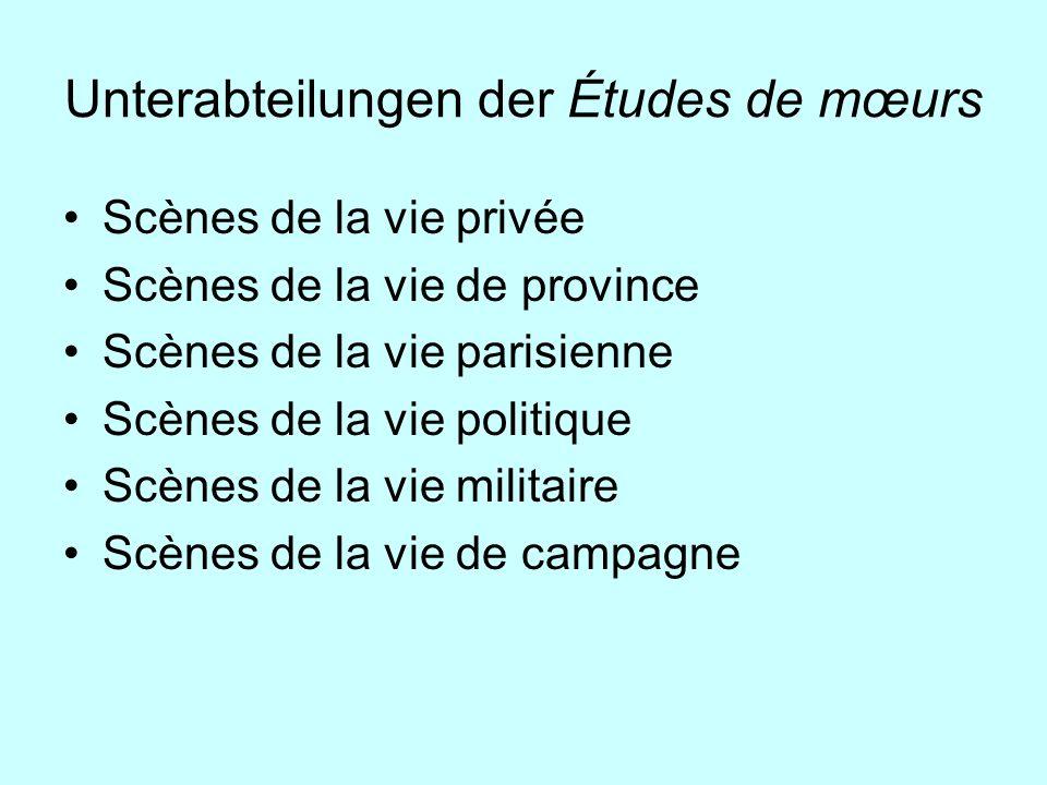 Unterabteilungen der Études de mœurs Scènes de la vie privée Scènes de la vie de province Scènes de la vie parisienne Scènes de la vie politique Scène