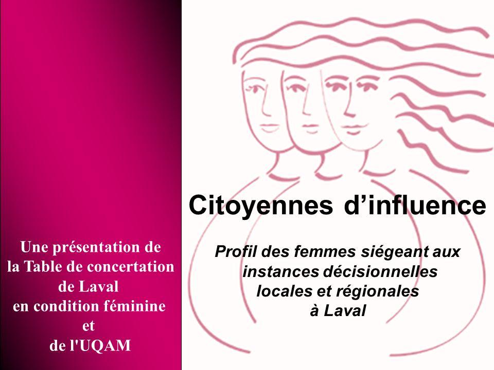 Citoyennes dinfluence Une présentation de la Table de concertation de Laval en condition féminine et de l UQAM Profil des femmes siégeant aux instances décisionnelles locales et régionales à Laval