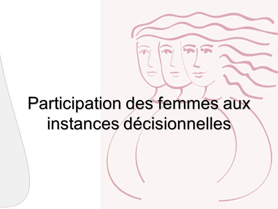 Participation des femmes aux instances décisionnelles