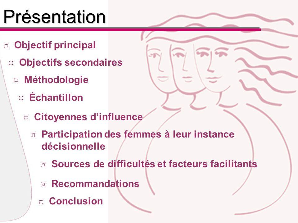 Présenter le profil des femmes qui siègent à une instance décisionnelle en vue de mieux comprendre leurs caractéristiques et leurs motivations.