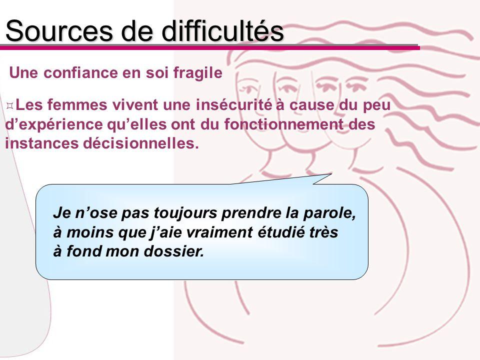 Une confiance en soi fragile Sources de difficultés Les femmes vivent une insécurité à cause du peu dexpérience quelles ont du fonctionnement des instances décisionnelles.