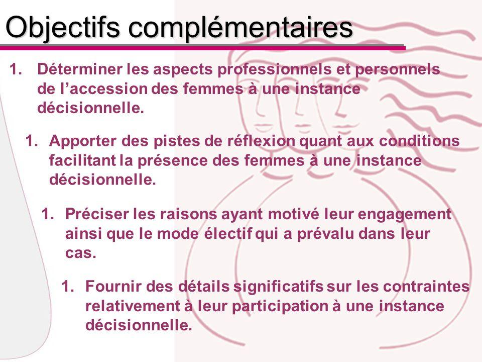 1.Déterminer les aspects professionnels et personnels de laccession des femmes à une instance décisionnelle.