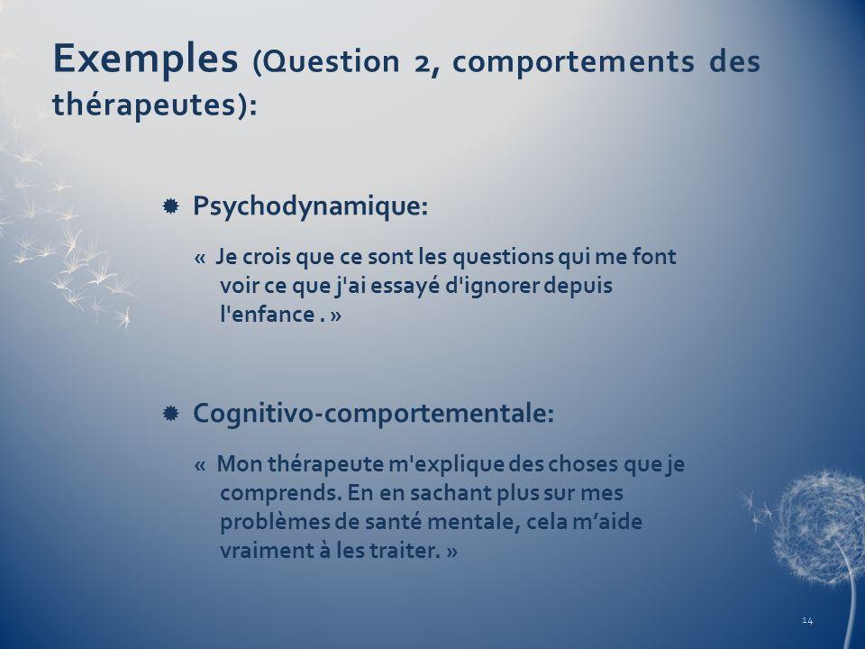 Exemples (Question 2, comportements des thérapeutes): Psychodynamique: « Je crois que ce sont les questions qui me font voir ce que j'ai essayé d'igno