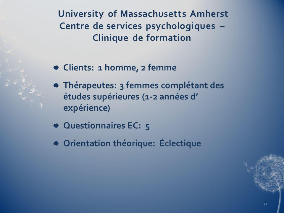 University of Massachusetts Amherst Centre de services psychologiques – Clinique de formation Clients: 1 homme, 2 femme Thérapeutes: 3 femmes compléta