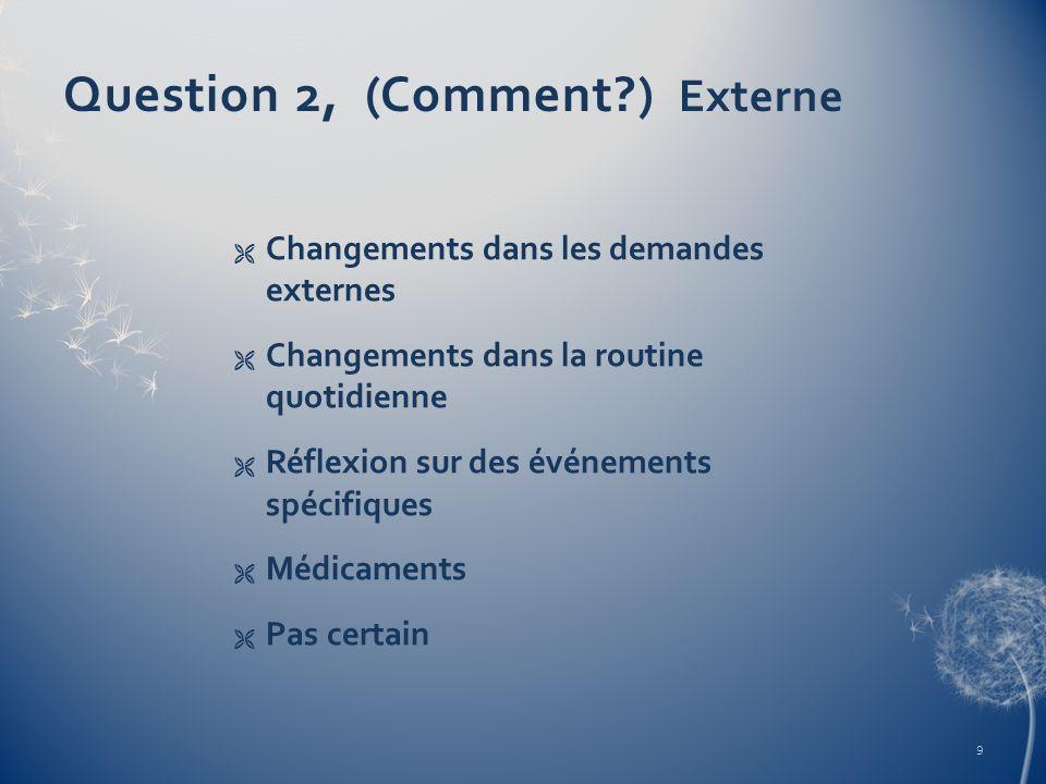 Question 2, (Comment?) Externe Changements dans les demandes externes Changements dans la routine quotidienne Réflexion sur des événements spécifiques