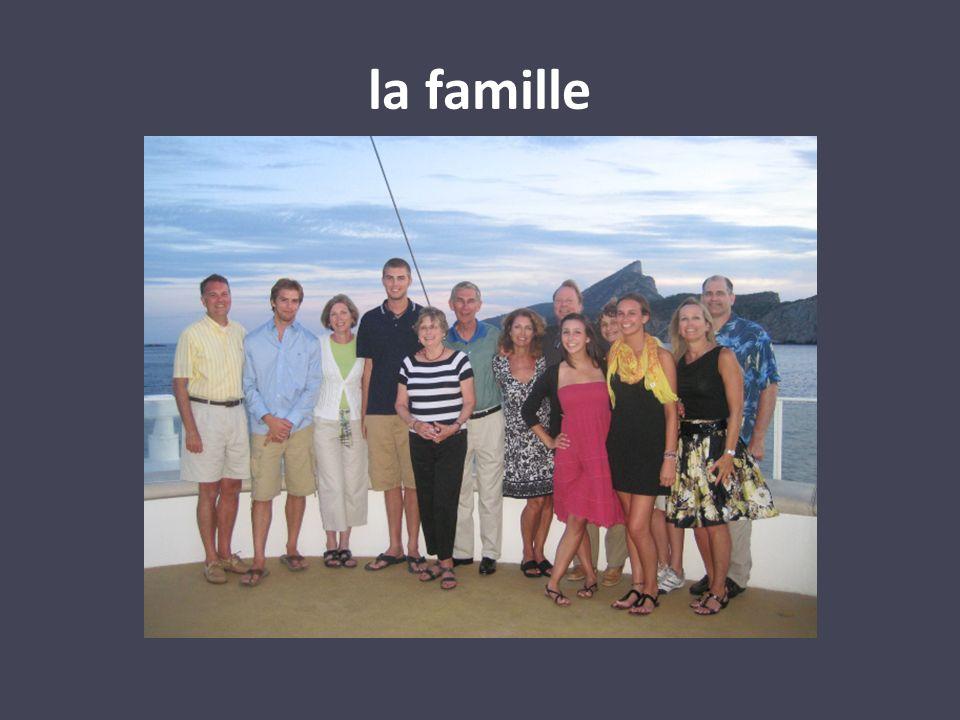 les parents (m.)