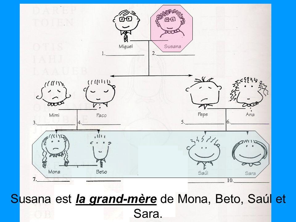 la grand-mère Susana est la grand-mère de Mona, Beto, Saúl et Sara.