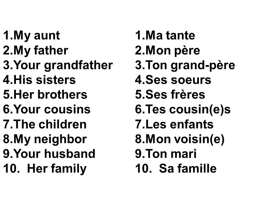 1.My aunt 2.My father 3.Your grandfather 4.His sisters 5.Her brothers 6.Your cousins 7.The children 8.My neighbor 9.Your husband 10.