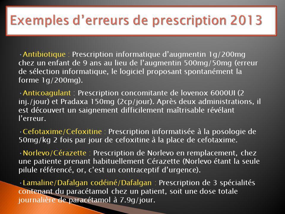 Antibiotique : Prescription informatique daugmentin 1g/200mg chez un enfant de 9 ans au lieu de laugmentin 500mg/50mg (erreur de sélection informatiqu
