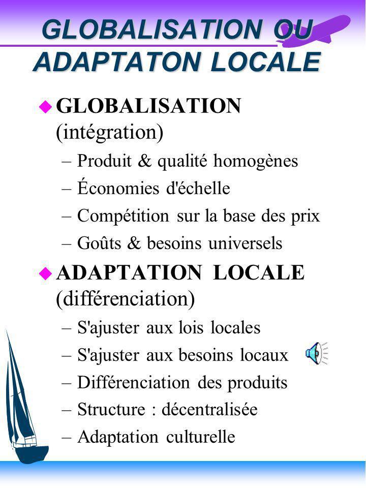 NIVEAU D'ENGAGEMENT INTERNATIONAL EXPORTATION Maison de commerce du Québec EXPORTATION Agent étranger EXPORTATION Bureaux de ventes à l'étranger ACCOR