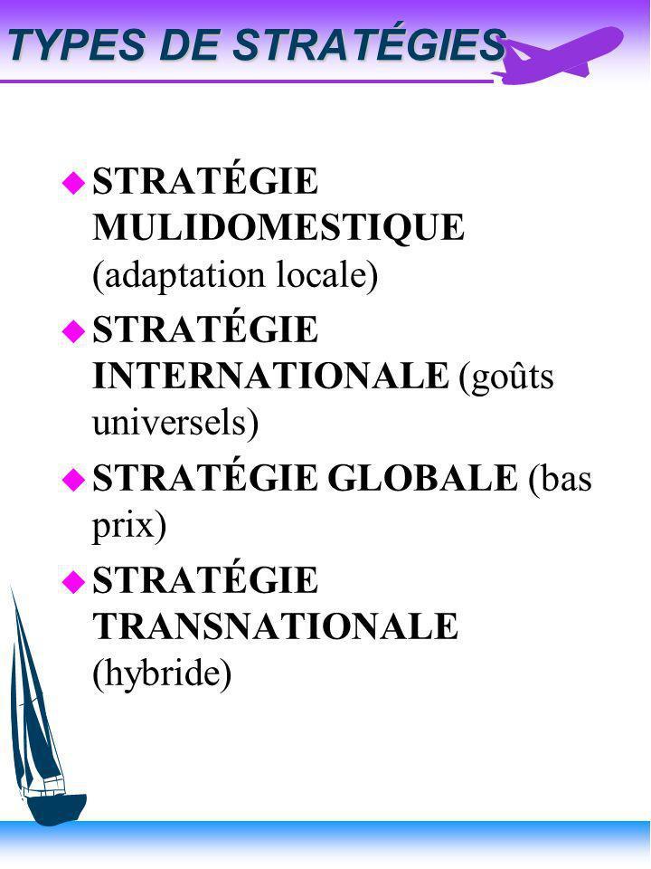 GLOBALISATION OU ADAPTATON LOCALE u GLOBALISATION (intégration) –Produit & qualité homogènes –Économies d'échelle –Compétition sur la base des prix –G