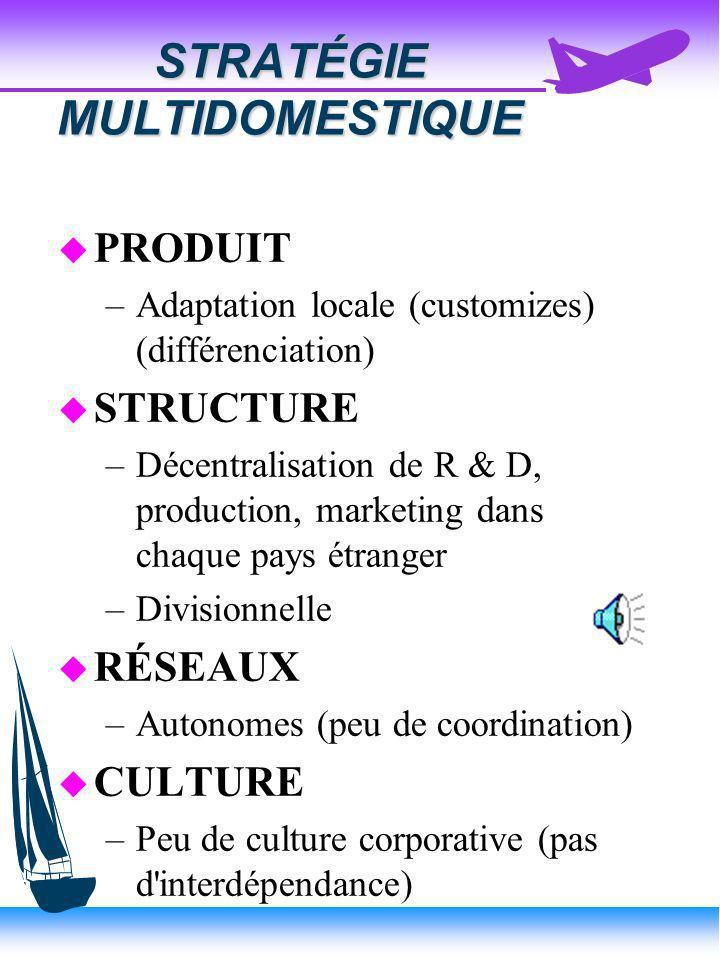 TYPES DE STRATÉGIES u STRATÉGIE MULIDOMESTIQUE (adaptation locale) u STRATÉGIE INTERNATIONALE (goûts universels) u STRATÉGIE GLOBALE (bas prix) u STRA