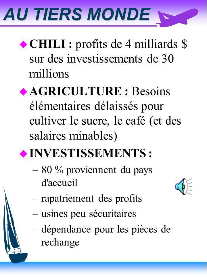 AU TIERS MONDE u CHILI : profits de 4 milliards $ sur des investissements de 30 millions u AGRICULTURE : Besoins élémentaires délaissés pour cultiver le sucre, le café (et des salaires minables) u INVESTISSEMENTS : –80 % proviennent du pays d accueil –rapatriement des profits –usines peu sécuritaires –dépendance pour les pièces de rechange