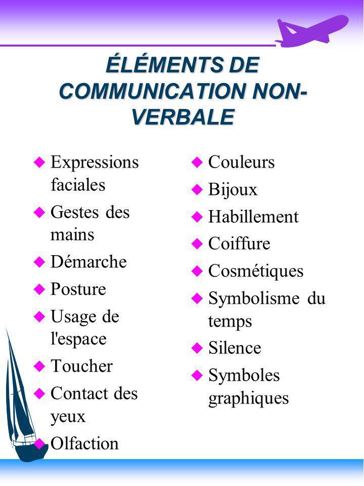 LA COMMUNICATION NON- VERBALE u Le même indice non-verbal peut avoir une signification différente –siffler en Amérique du Nord est une façon vulgaire