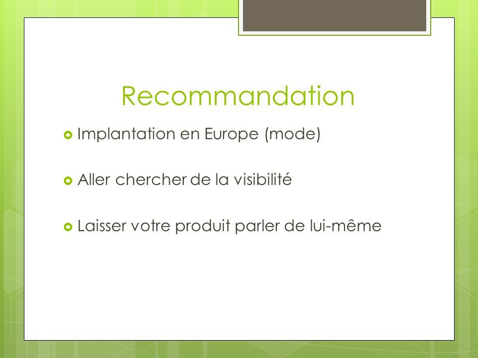 Recommandation Implantation en Europe (mode) Aller chercher de la visibilité Laisser votre produit parler de lui-même