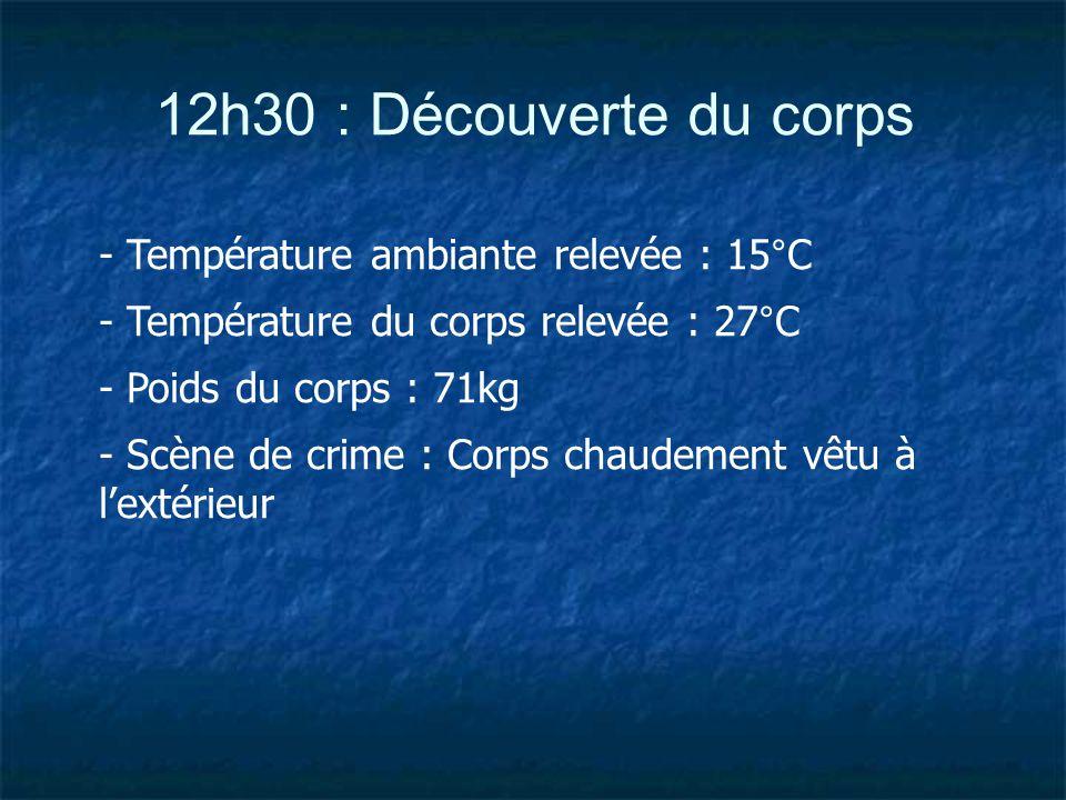 12h30 : Découverte du corps - Température ambiante relevée : 15°C - Température du corps relevée : 27°C - Poids du corps : 71kg - Scène de crime : Cor