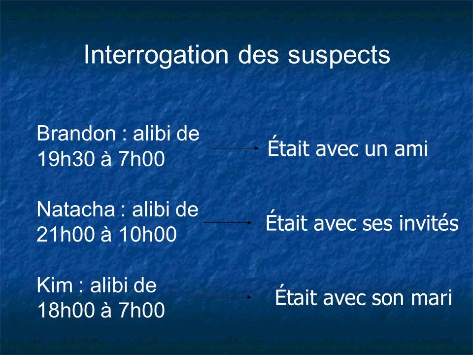 Interrogation des suspects Brandon : alibi de 19h30 à 7h00 Natacha : alibi de 21h00 à 10h00 Kim : alibi de 18h00 à 7h00 Était avec un ami Était avec s