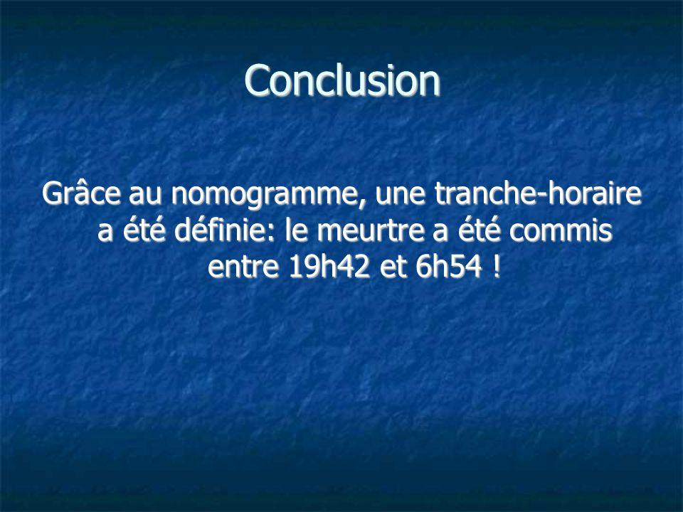 Conclusion Grâce au nomogramme, une tranche-horaire a été définie: le meurtre a été commis entre 19h42 et 6h54 !