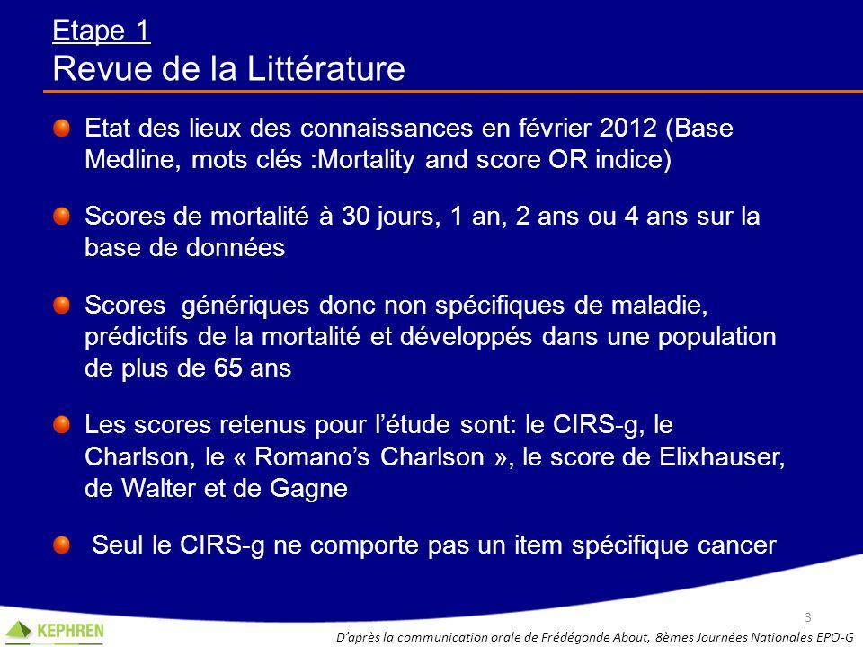 Etape 1 Revue de la Littérature Etat des lieux des connaissances en février 2012 (Base Medline, mots clés :Mortality and score OR indice) Scores de mo
